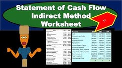 Statement of Cash Flow  Indirect Method Worksheet-Build Cash Flow Worksheet From Balance Sheets