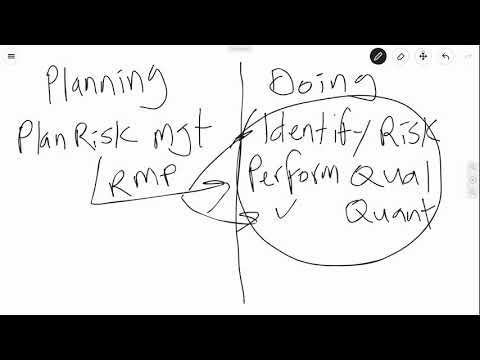 Planning vs. Executing (PMP Student Question from Andrew)