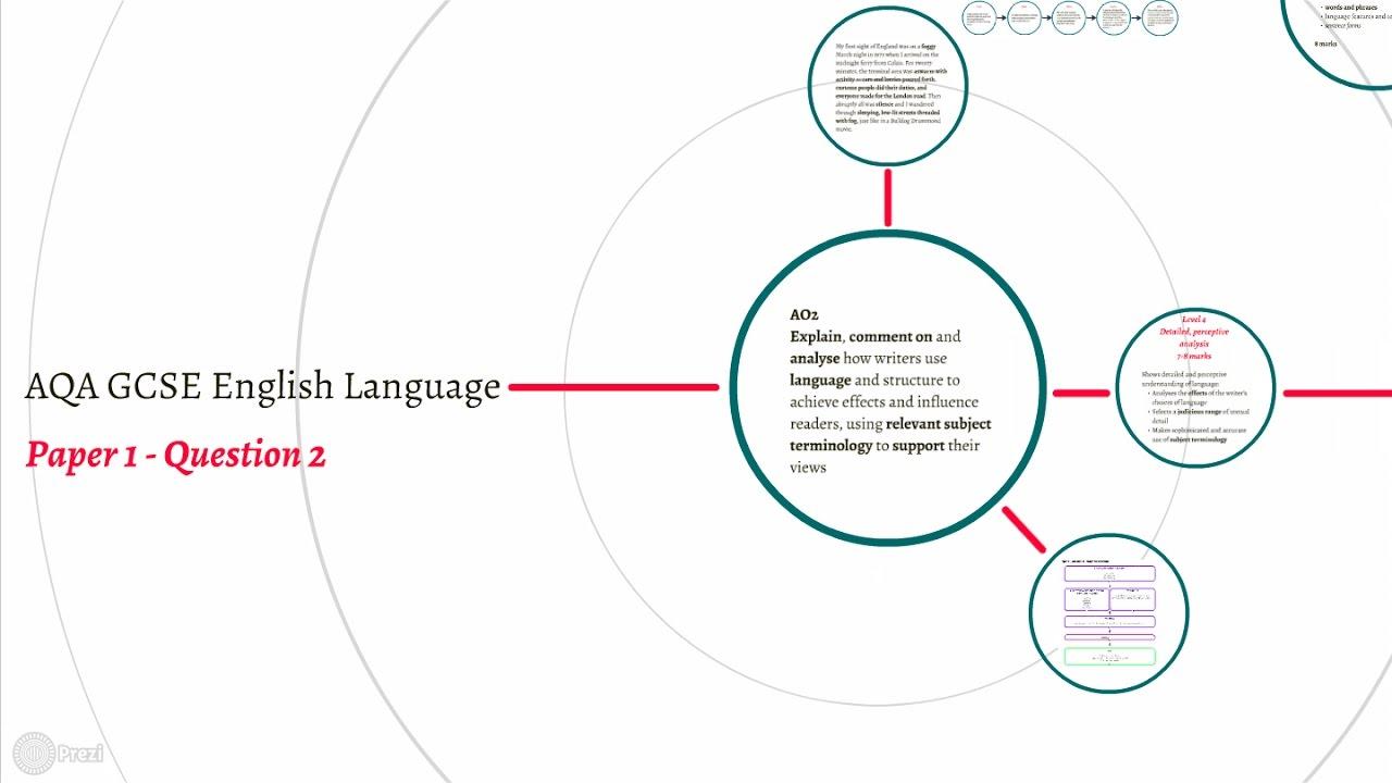 Aqa gcse english language paper 1 question 2 part 1 2017 onwards aqa gcse english language paper 1 question 2 part 1 2017 onwards ccuart Choice Image