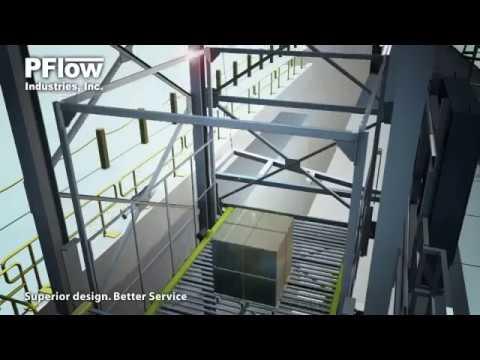 PFlow Industries: Norfolk Naval Shipyard Drydock Animation