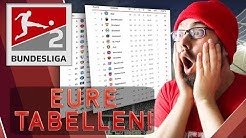 REAKTION AUF EURE TABELLEN 😱 2. BUNDESLIGA PROGNOSE GAME