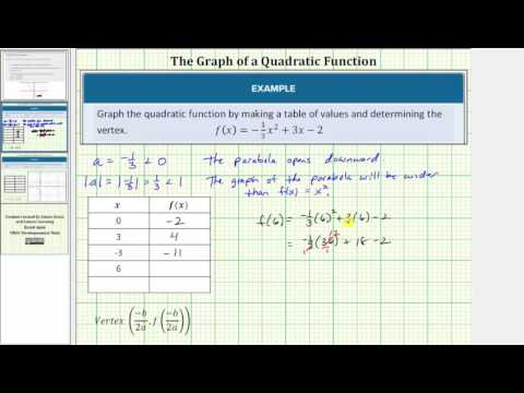 Graph a Quadratic Function Using a Table of Value and the Vertex
