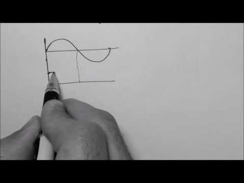 1. Understanding Fourier Series, Theory + Derivation.