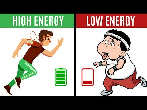 Personal Energy Management Techniques | Managing Personal Energy