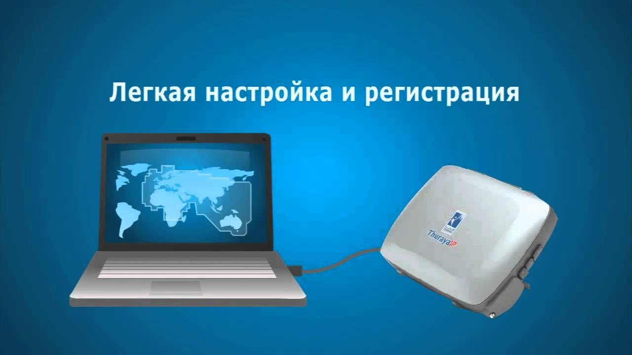 Спутниковый модем Thuraya IP. Мобильный интернет Турайя IP