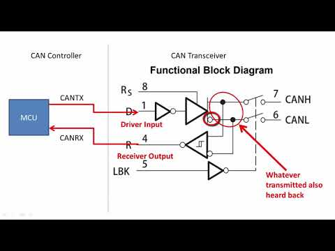 Controller Area Network (CAN) Programming Tutorial 7: Transceiver Functional Block