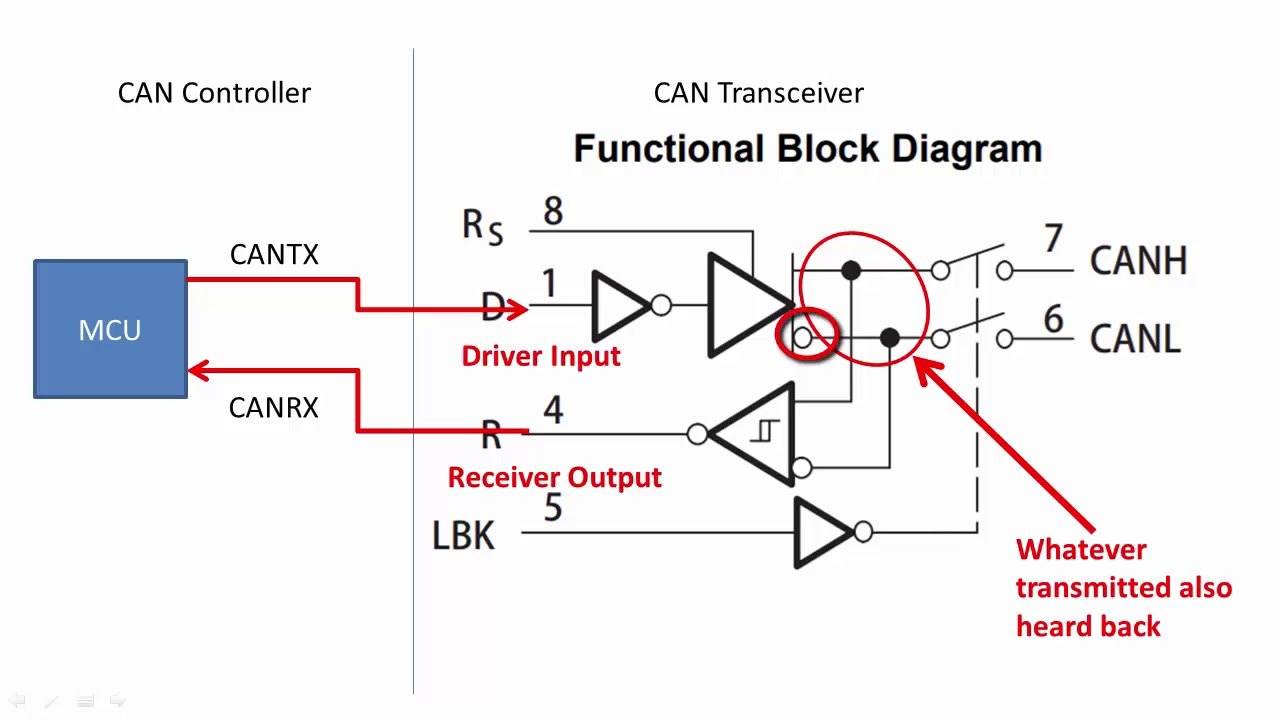 Download Controller Area Network (CAN) programming Tutorial 7: Transceiver functional block