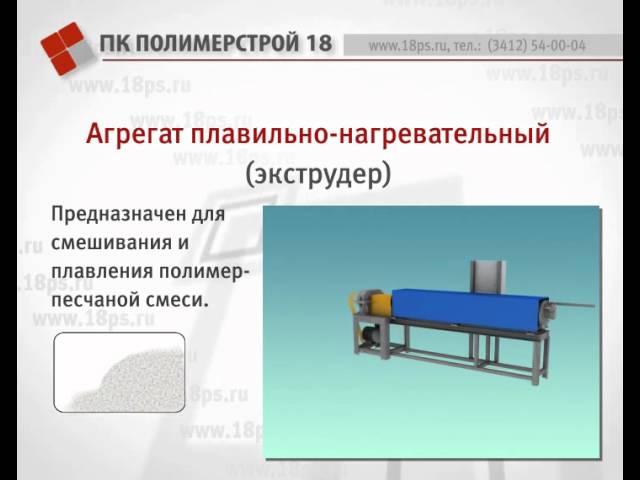 Оборудование для переработки вторичных полимеров