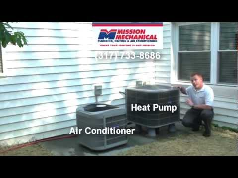 Indianapolis Air Conditioning Companies - The difference between an Air Conditioner and a Heat Pump