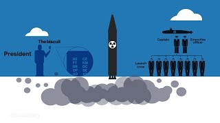 How a U.S. Nuclear Strike Actually Works thumbnail