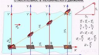 Относительность механического движения  Механика  Урок 4