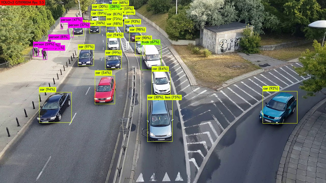 4K Traffic cam analysis with YOLOv3 Part1 - object detection