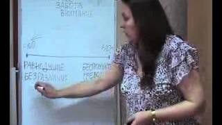 Беспокойство. Видео-лекция православного психолога.(Беспокойство. Видео-лекция Красниковой Ольги Михайловны. Приглашаем Вас также на наши семинары : 20 мая..., 2012-05-05T11:04:29.000Z)