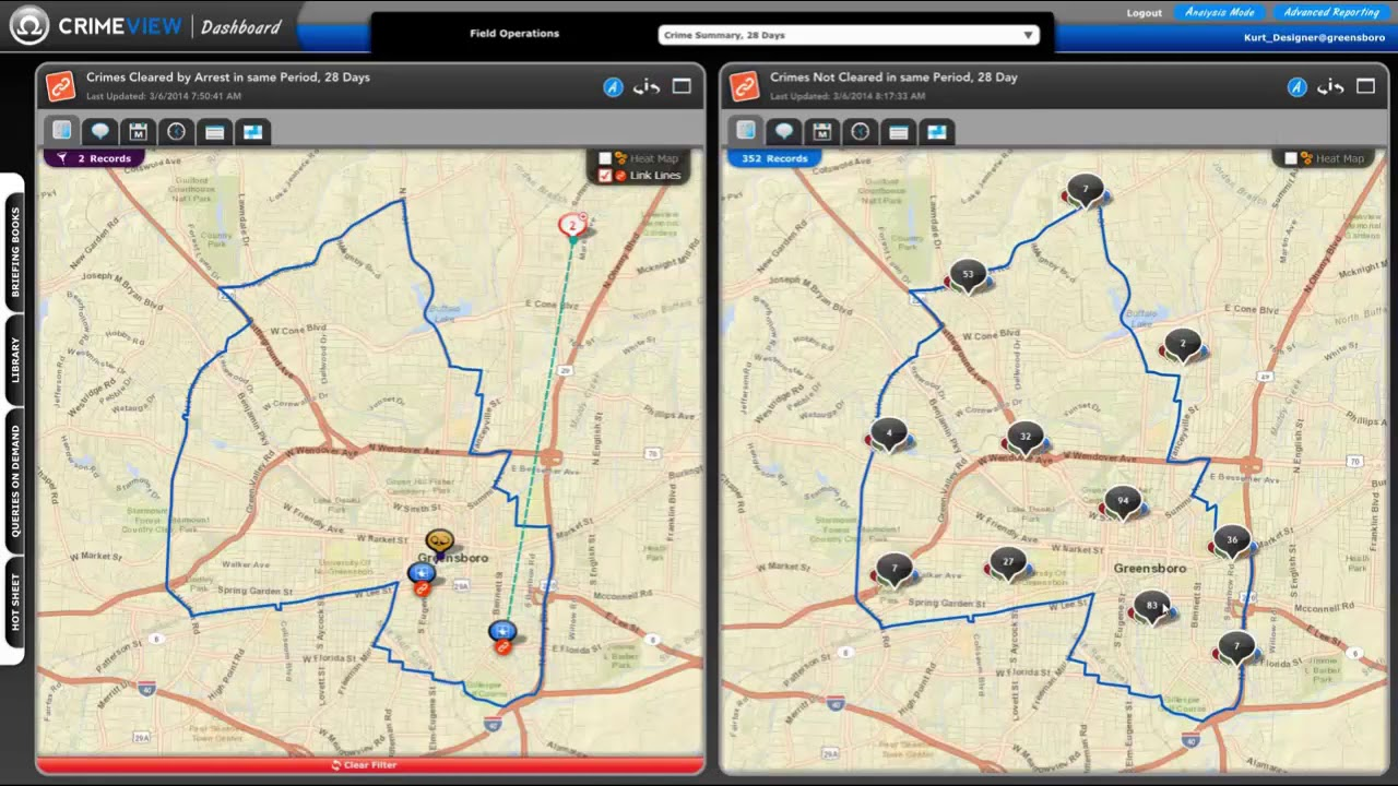 CrimeView Dashboard Link and Relate in a Widget Context Greensboro NC
