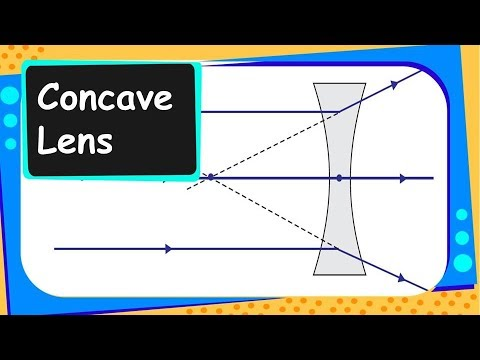 Physics - Image formation in concave lens - Refraction - Part 11 - English