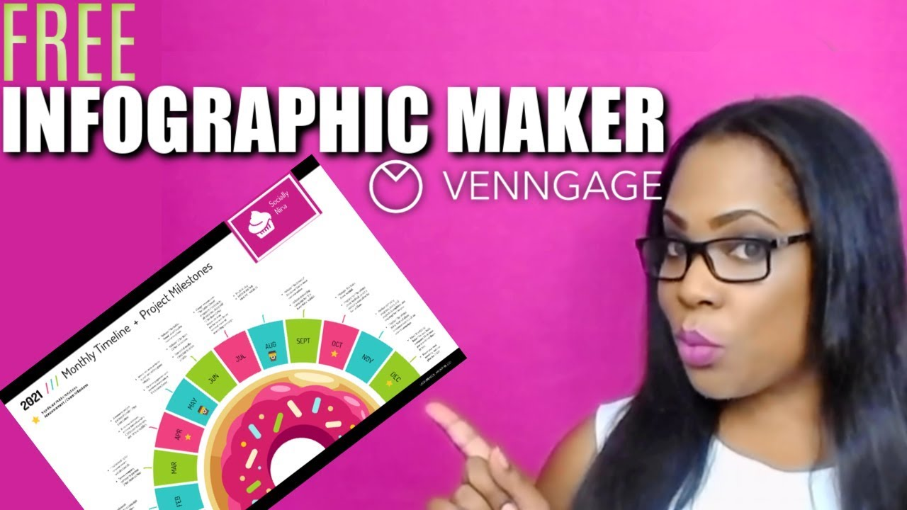 Free Infographic Maker Review Venngage