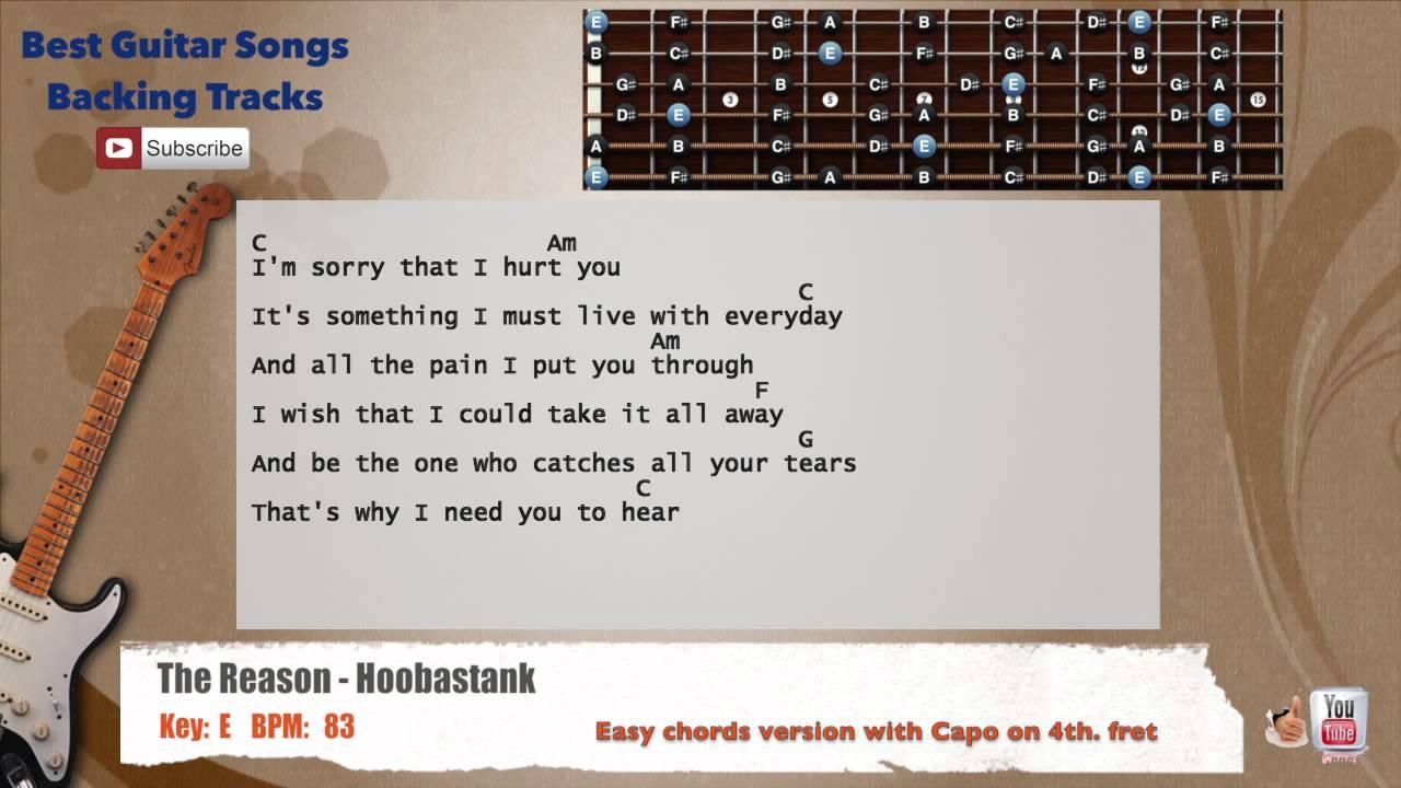The Reason (HOOBASTANK) Lyric Chord Guitar ... - youtube.com