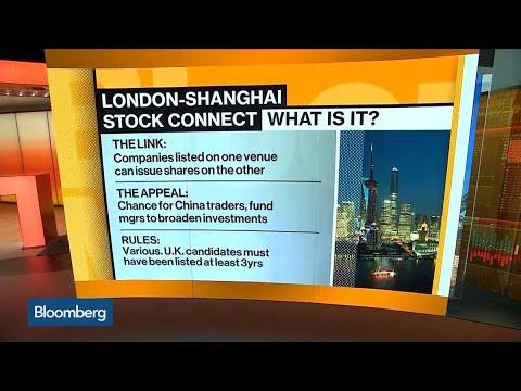 China Suspends Shanghai-London Stock Plan: Reuters