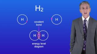 Chemical Bond (Literature Subject)