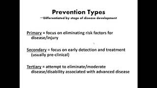 Levels Of Disease Prevention (primary, Secondary, Tertiary)