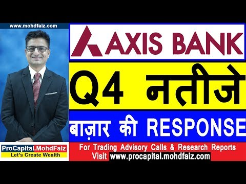 AXIS BANK Q 4 RESULTS 2019 |  बाज़ार की RESPONSE | AXIS BANK Q4 RESULTS 2019