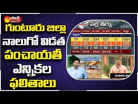 Guntur district : ap fourth phase panchayat election 2021 results update| garapadu | sakshi tv mp3