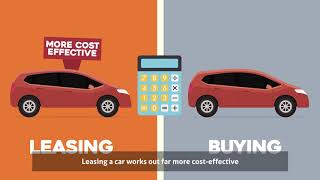 Buy Or Lease A Car UK - Motorama Presents The Facts