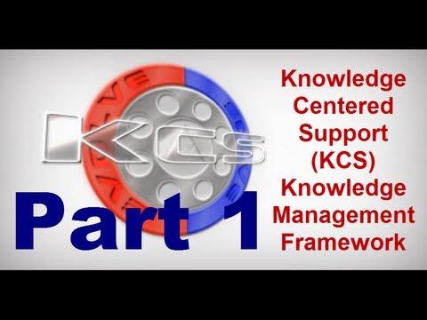 Knowledge Centered Support KCS Knowledge Management Framework - Chapter 1 - Part 1