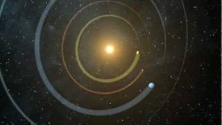 The five planets of the Kepler 20 system