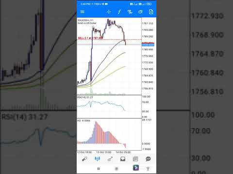 Gold trading   Forex Trading   200$ to 500$
