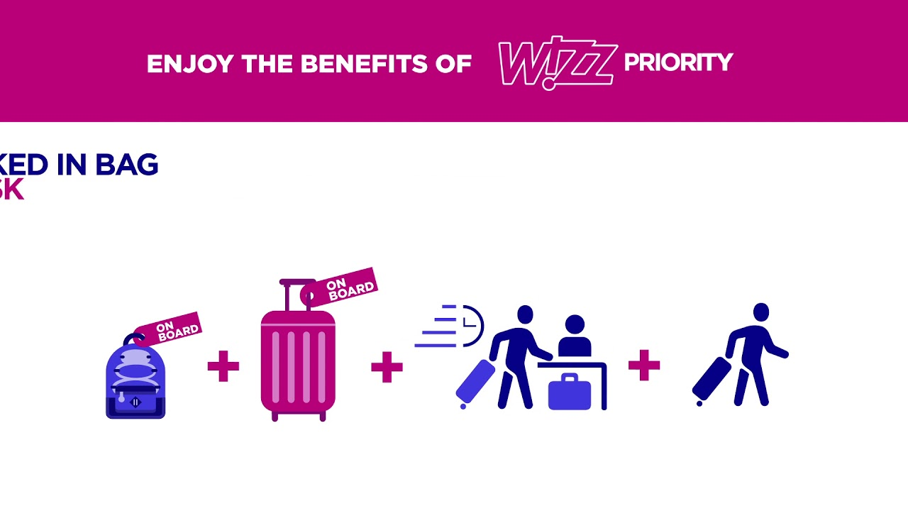 Wizz Air Baggage policy - WIZZ Priority - YouTube