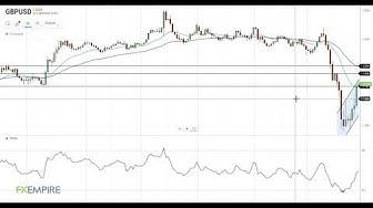 GBP/USD Technical Analysis For March 27, 2020 By FX Empire