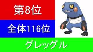 かくとうタイプのポケモン人気ランキングTOP10【ポケモン総選挙720】