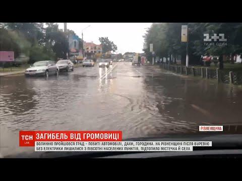 Погода в Україні:
