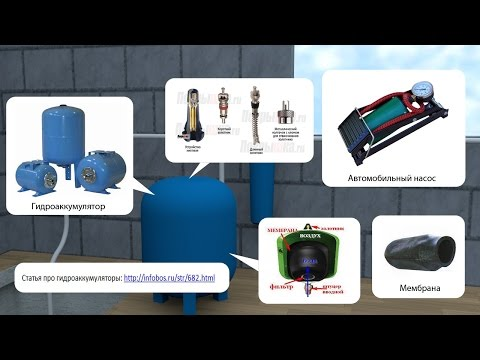 Принцип работы гидроаккумулятора