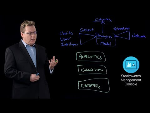 Cisco Stealthwatch Enterprise Overview and Architecture