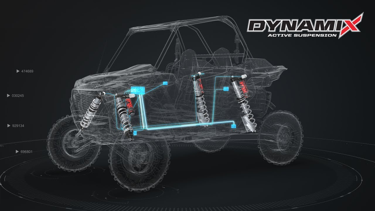 New active suspension makes Polaris RZR more responsive than
