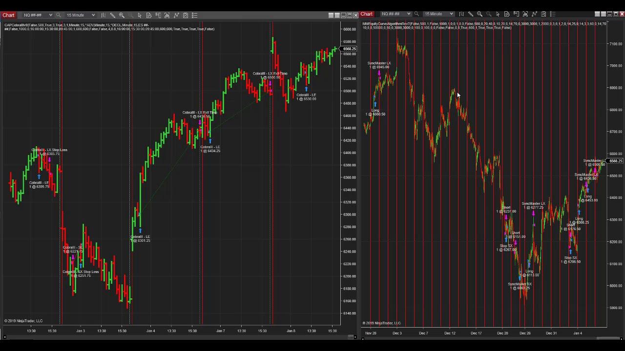 TopStep Trader Trading Strategies in NinjaTrader 8