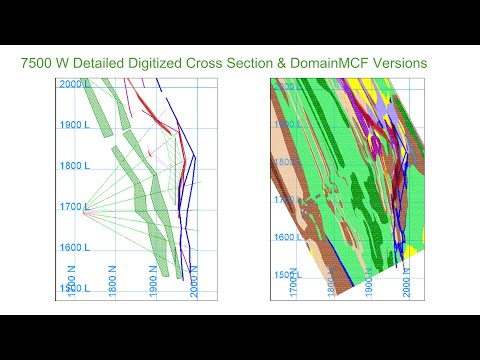 Geological Modeling using Machine Learning in a Production Environment