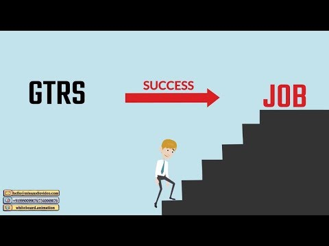 ✅ Recruitment Services Animated Explainer Video | Advertising Animation