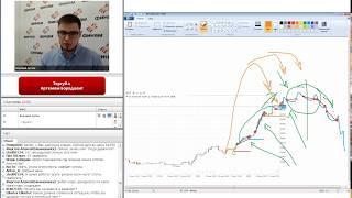 Московская биржа регистрация. Торговля на бирже и курсы трейдеров