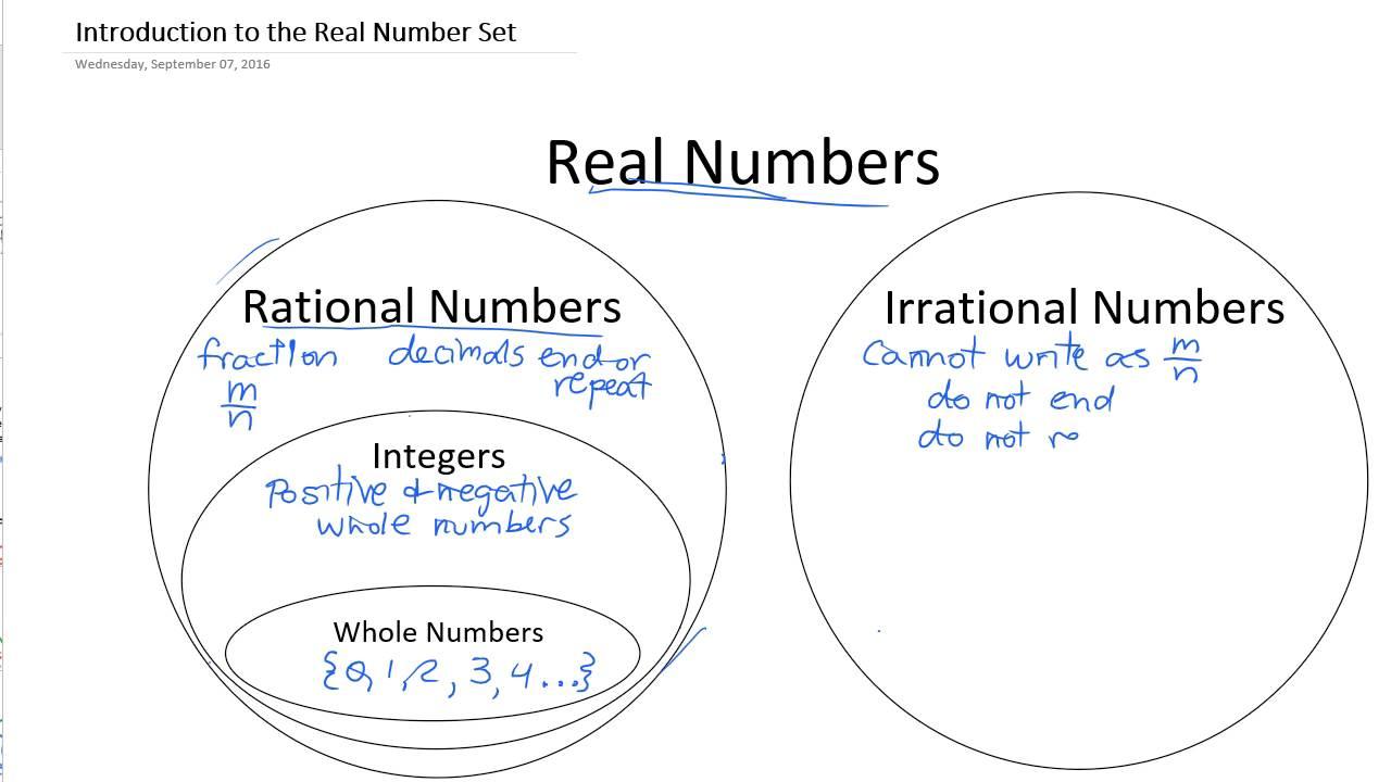 rational numbers venn diagram venn diagram rational numbers venn  [ 1280 x 720 Pixel ]