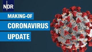 Coronavirus-Update: Behind the Scenes - Talk mit dem Podcast-Team | NDR Podcast