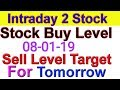Intraday trading stock tips for tomorrow # Strong level in hindi | 08-01-19