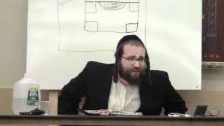 "Rabbi Yoel Roth Shlit""a  - Shiurim #3- הרה""ג ר' יואל ראטה שליט""א"