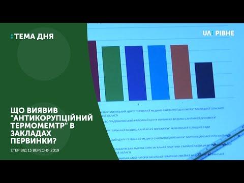 Телеканал UA: Рівне: Що виявив