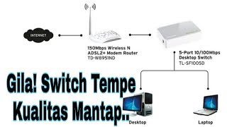 WOW Murah! Review TP LINK Desktop Switch TL-SF1005D 5-Port 10/100Mbps