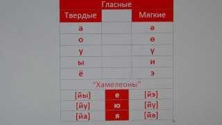 Татарский язык / гласные / твердые и мягкие слова