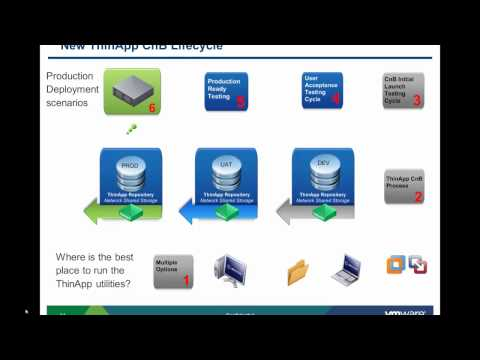 Implementation Best Practices For VMware ThinApp