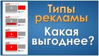 Форматы объявлений на YouTube